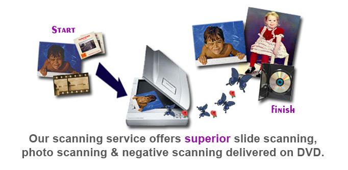 slide_scanning_sevice